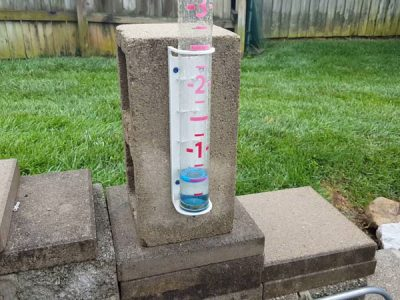 best rain gauge reviews